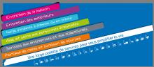 Notre palette de services